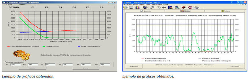 graficas-software-telegestion